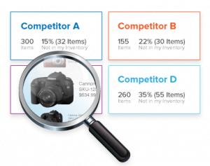 competitive-intelligence-ecommerce-aruhat