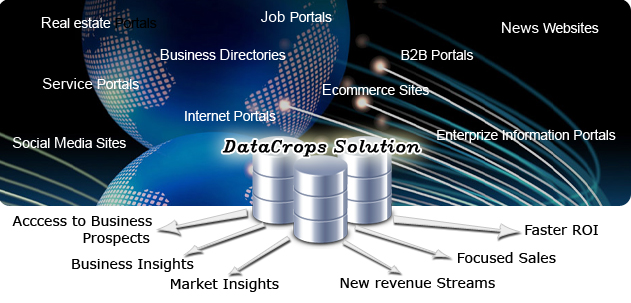 DataCrops Data Directories