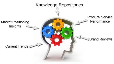 DataCrops-knowledgebase-management